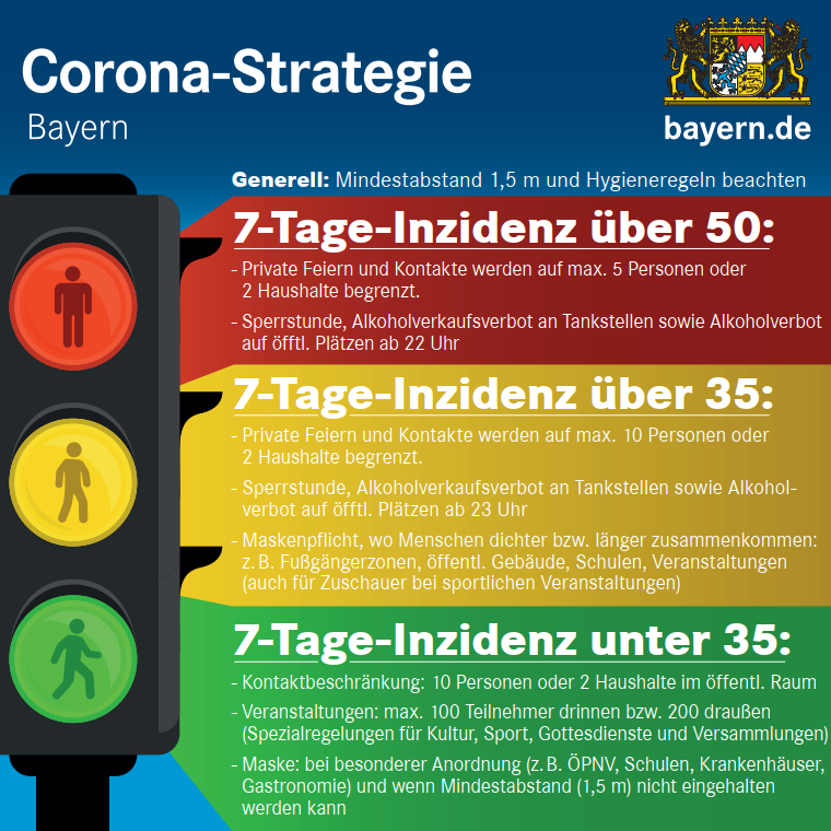 Corona-Strategie Bayoween