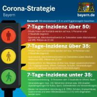 Corona-Strategie Bayern